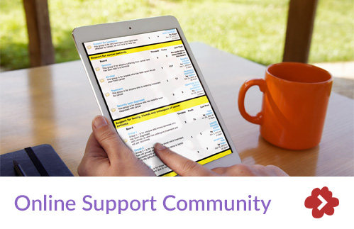 Online Support Community Action Panel image
